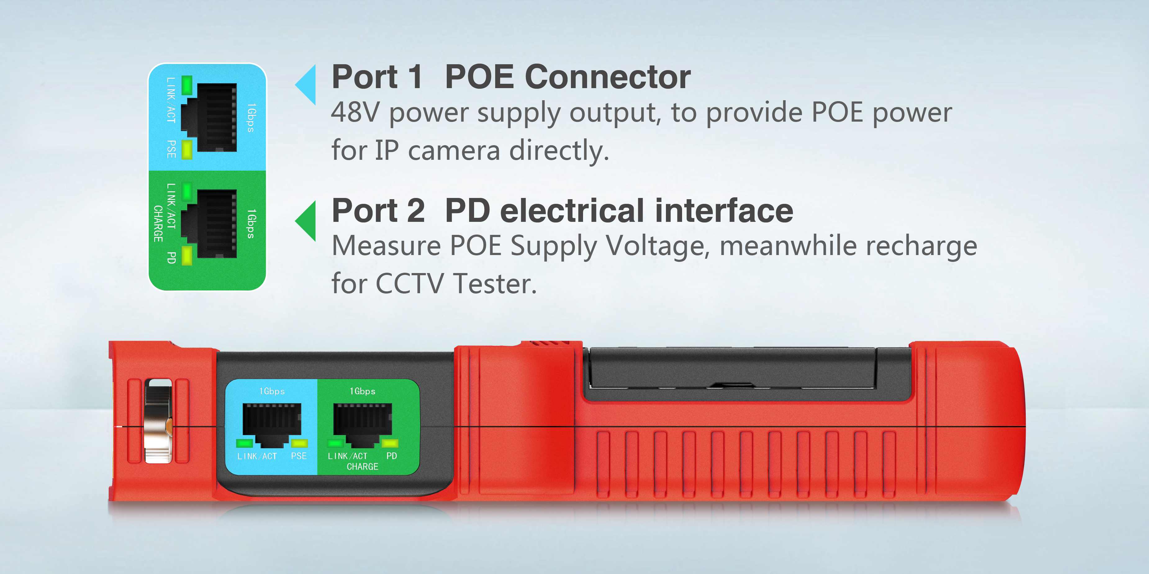 POE connector & PD electrical interface